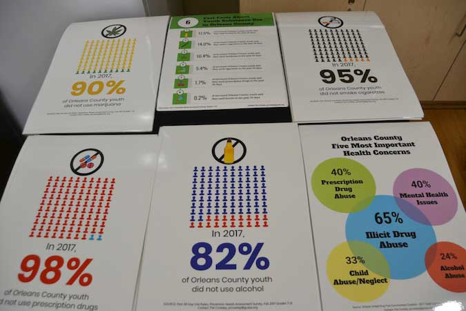 Posters Present Data About Local Teen Drug And Tobacco Use Orleans Hub